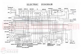 sunl atv wiring diagram sunl printable wiring diagram database sunl 150 atv wiring diagram atv get image about wiring diagram source