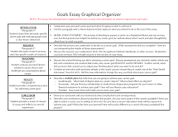 college success olc v flatworld goals essay graphical organizer