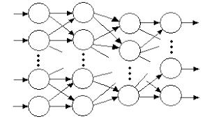 「ニューラルネットワーク」の画像検索結果