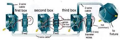basic electric wiring diagram basic house wiring basic image wiring diagram basic home wiring basic image wiring diagram on basic