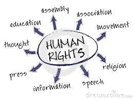 Afbeeldingsresultaat voor human rights