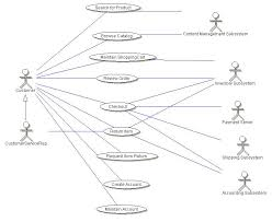 best images of user class diagram   class diagram  use case    use case diagram