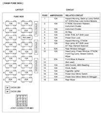 nissan sentra fuse location wiring diagram schematics 1990 nissan sentra fuse box 1990 printable wiring diagrams