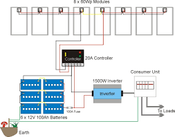 inverter wiring diagram in home inverter image power inverter wiring diagram jodebal com on inverter wiring diagram in home