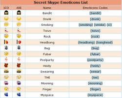 35+ Emoticons for facebook and Skype | Stylegerms via Relatably.com