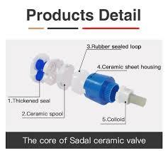 Online Shop <b>GAPPO Bidet Faucets</b> white handheld shower muslim ...