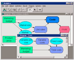 what is an influence diagram    analytica software    you can organize a complex model as a hierarchy of modules  double click on a module node  such as costs  to display its details as another diagram