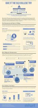 best images about entrepreneurial infographics 17 best images about entrepreneurial infographics an entrepreneur investing and press release
