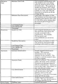 patent wo1998012616a2 defining a uniform subject classification figure f000061 0001