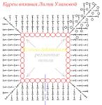 Схемы по вязанию регланом