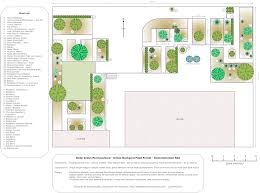 Small Picture Garden Design Garden Design with Edible Landscaping with Flower