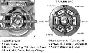2017 dodge ram 7 pin trailer wiring diagram the wiring hopkins 7 blade trailer connector diagram wire