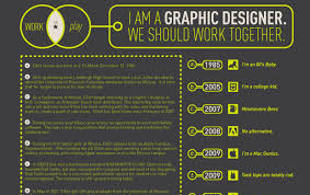 1000 images about resumes graphic design on pinterest uxui designer professional resume and graphic designer resume sample resume for graphic designer