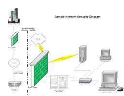 images of sample network diagram visio   diagramssample network diagram visio photo album diagrams