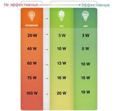 <b>Светильник In Home GX53R-RT-C</b> 230V Chrome 4690612024370 ...