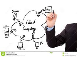 hand draw cloud computing diagram stock photo   image    hand draw cloud computing diagram