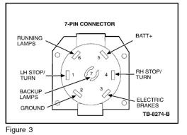2006 ford f550 trailer wiring diagram wiring diagram 2005 ford f250 trailer brake controller wiring diagram solidfonts vtx 1800 fuse box