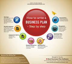 how to write a business planworld of writings world of writings infographic on how to write a business plan step by step 8kizey95