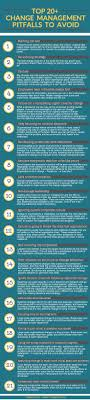 17 best ideas about organizational management infographic top 20 organizational change management pitfalls