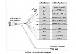 garmin nmea 0183 wiring diagram garmin image help standard horizon gx1600 connecting to garmn 740s on garmin nmea 0183 wiring diagram