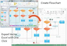 make great looking flowcharts in excel