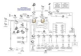 Моя сеть 1-<b>wire</b>. Опыт и рекомендации / ab-log.ru