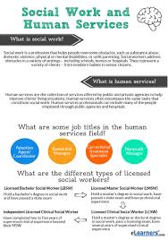 what is a social worker how to become a social worker what is a social worker how to become a social worker