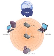 hotel network topology diagram hotel guesthouse wifi network wlan