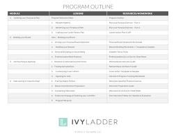 educators ivyladder click to view