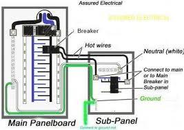 breaker box wiring diagram breaker panel wiring diagram breaker image wiring 100 amp meter breaker box wiring diagram 100 auto