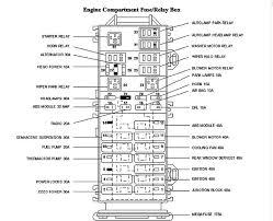2001 toyota 4runner fuse box diagram 2001 image 2000 corolla fuse box layout 2000 wiring diagrams on 2001 toyota 4runner fuse box diagram