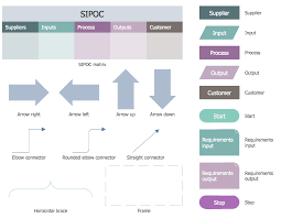 cs odessa releases a paid business process mapping solution for    the new solution turns conceptdraw pro into an effective way to diagram suppliers  inputs  process  outputs  customers  sipoc  diagrams