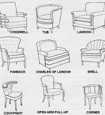 chart of different furniture styles antique chair styles furniture e2