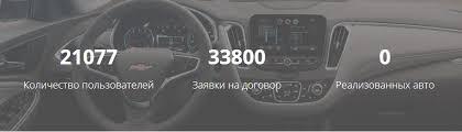 Новые <b>модели автомобилей в</b> Узбекистане 2018 (GM ...
