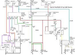 s14 ignition switch wiring diagram s14 image s14 wiring diagram wiring diagram schematics baudetails info on s14 ignition switch wiring diagram