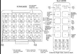 1997 bonneville fuse box diagram 1997 wiring diagrams online