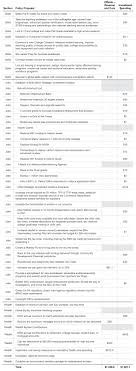 essay appendixessay reportformat essay solution essay examples cae report task     solution     appendix