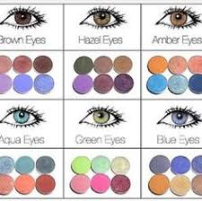 what eyeshadow is best for your eye colour eye makeup tips step by step tutorial