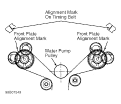 how to install timing belt 3 5 v6 attached images