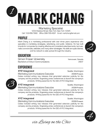 living on the chic business and professional resume design tips living on the chic business and professional resume design tips sample resume graphic designer strengths resume sample graphic designer sample resume for