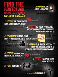 tgi fridays careers our application process for team members