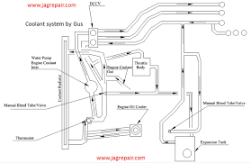 s type 3 0v6 cooling system diagrams