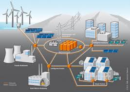 A prerequisite for a smart  efficient and flexible power system is to have active end users  but activity is not enough  we need knowledge of their activity     ResearchGate