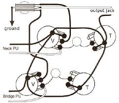 re coil splitting an epiphone les paul special ii while epiphone les paul wiring diagram get image about wiring diagram