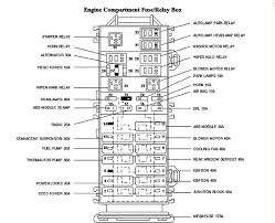 yukon fuse box 2007 milan fuse box diagram 2007 wiring diagrams