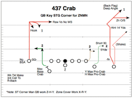 football playbook software from compusportsplaymaker pro sample drawing