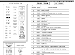fuse panel diagram for a 2000 ford f350 super duty diesel graphic