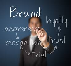brand image brand amp message assessments