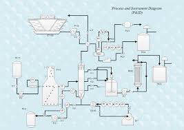 process and instrumentation drawing example