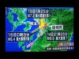 「2016年 - 日本時間21時26分に熊本地震の前震が発生、 熊本・益城町で震度7」の画像検索結果
